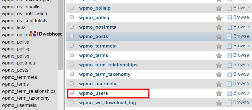 pilih tabel wp_user