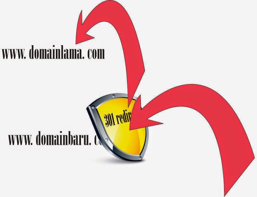 Url Forwarding dari Member area Idwebhost