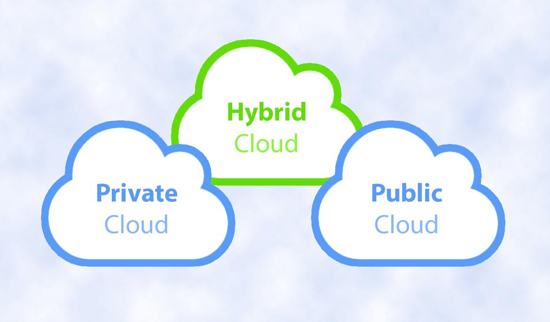 Ini Dia Tren Cloud Hosting Di Tahun 2016!
