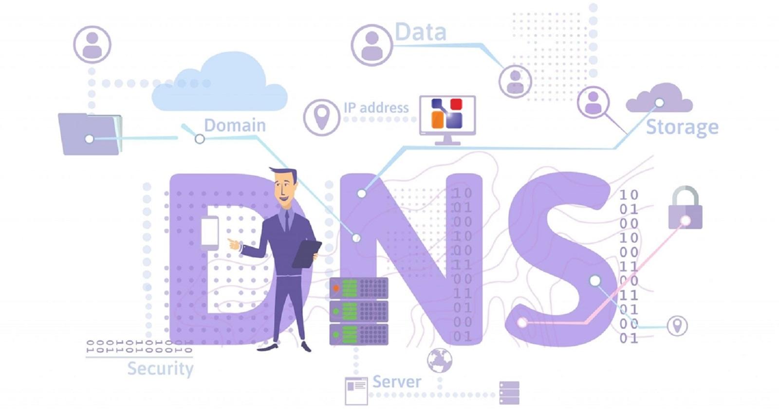Apa itu DNS (Domain Name System) dan Cara Kerja? - IDwebhost