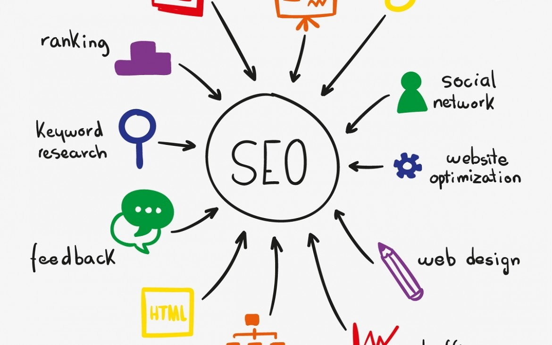 Cara Memilih Nama Domain Agar SEO Friendly