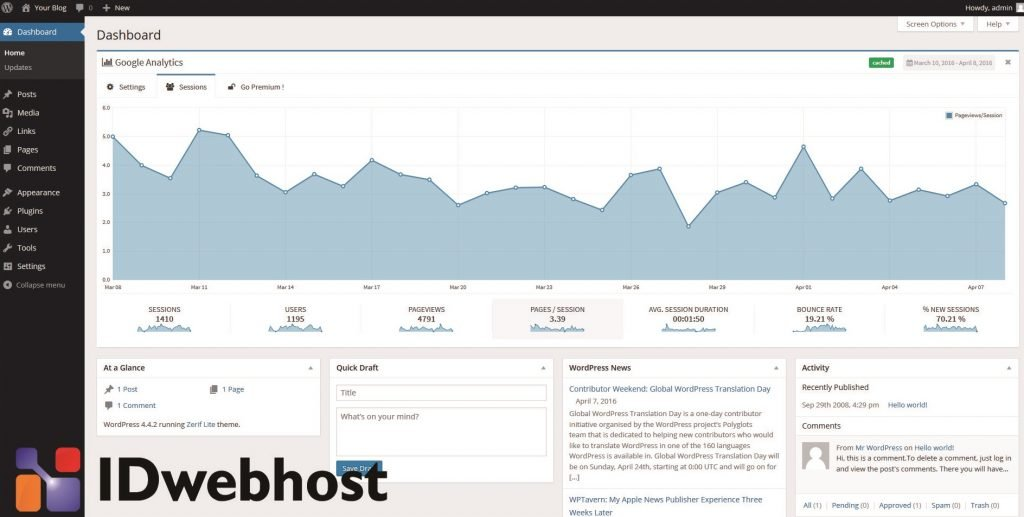 Cara Ampuh Memasang Google Analytics di WordPress