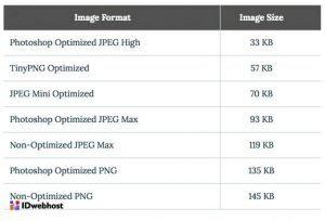 File dan Alat Kompresi Gambar