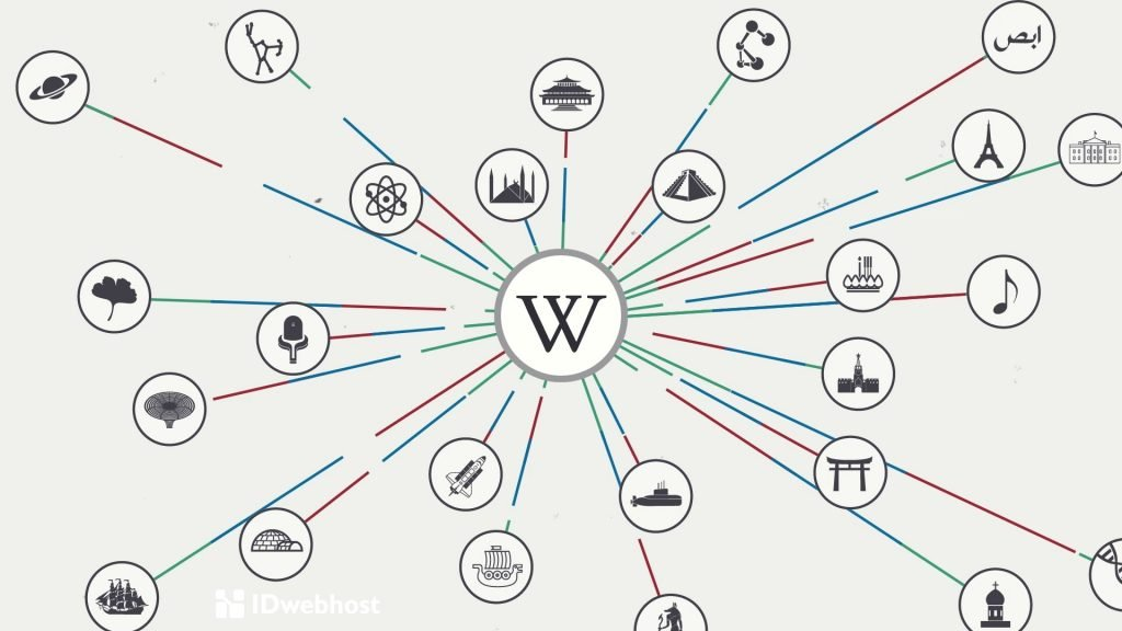 Sejarah Perkembangan Wikipedia