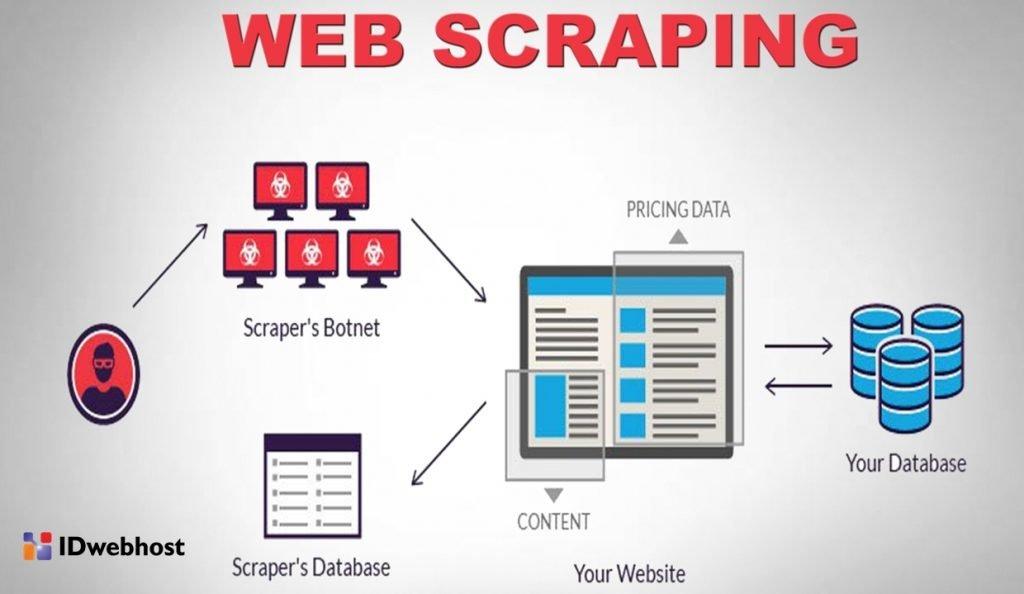 apa itu web scraping