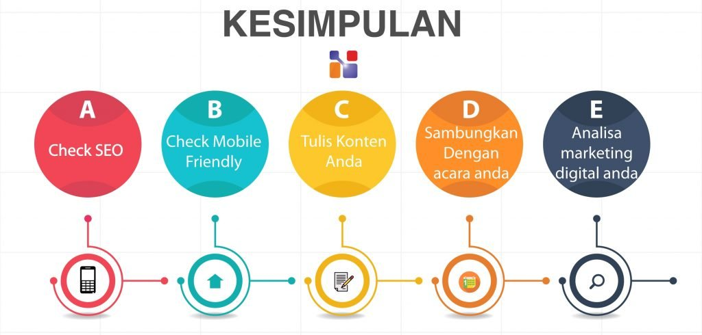 kesimpulan digital marketing