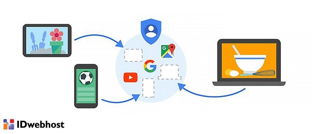 DoubleClick dan Google Analytics 360 Suite sama dengan Google Marketing Platform