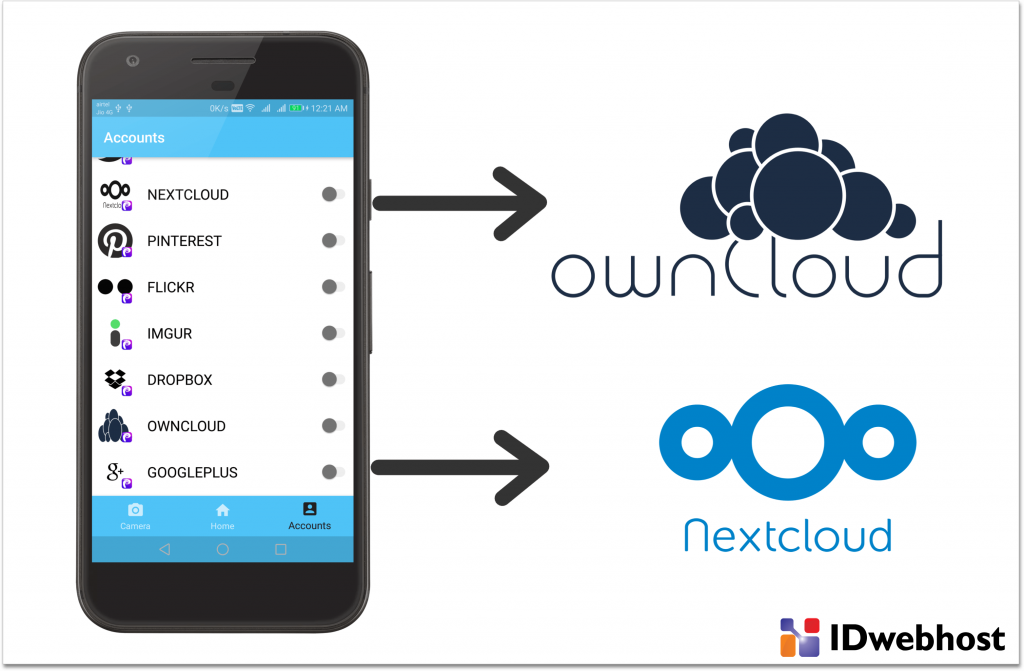 Nextcloud VS Owncloud