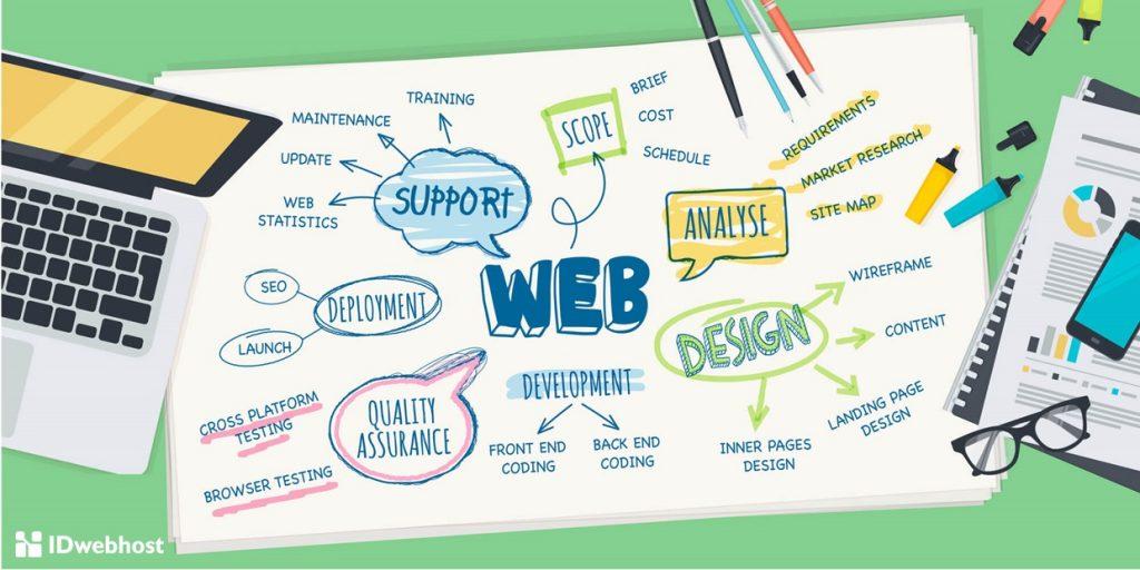 berbagai manfaat website sekolah untuk kemajuan sekolah