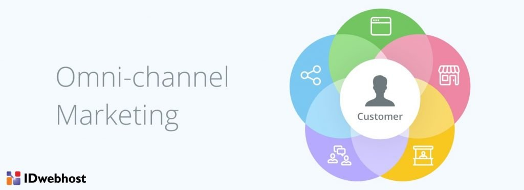 omnichannel digital marketing
