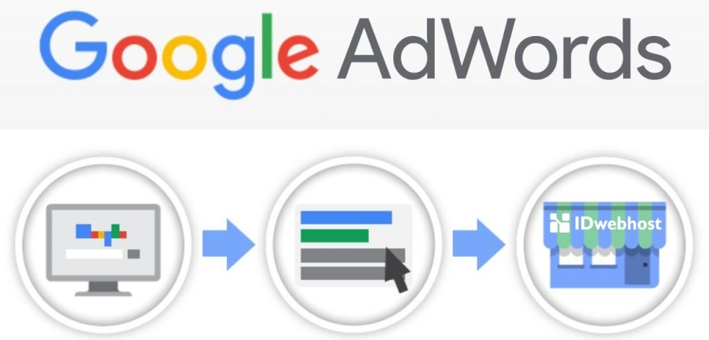 rahasia google adwords 2019