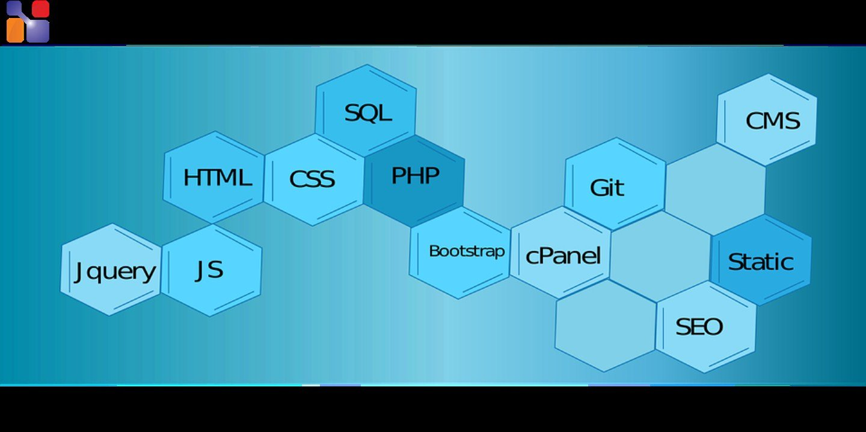 Cara Menginstal Sertifikat SSL Di Apache2