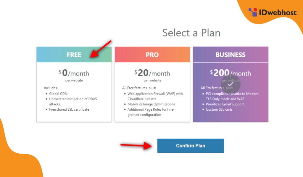 Pilih Cloudflare Free Atau Pro
