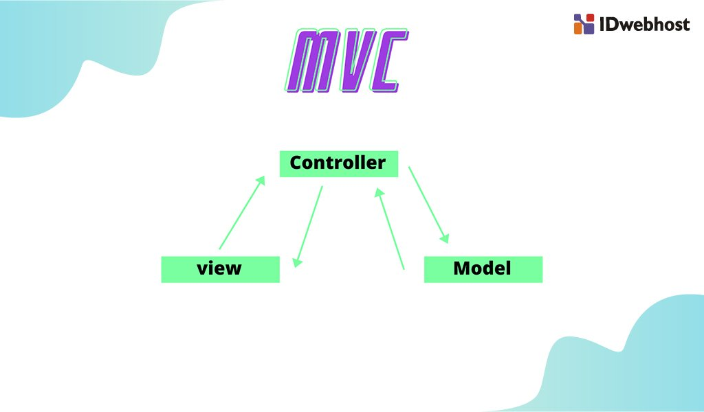 cara-kerja-mvc