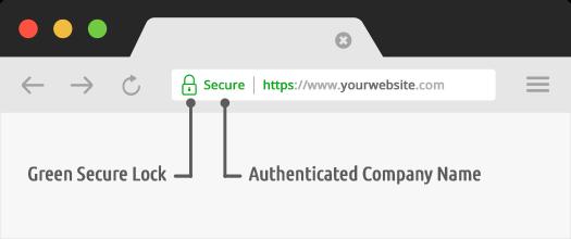 SSL Green Secure Lock